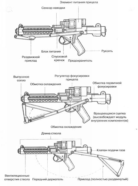 Оружие опубликован